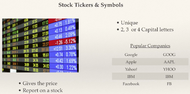 stock market for beginners,stock market,how to start investing in the stock market,how to invest in the stock market,how to begin investing in the stock market,how to invest in stocks for beginners,how to invest in the stock market for beginners,investing for beginners,how to buy stocks,how to invest,how to invest in stocks,stock market investing