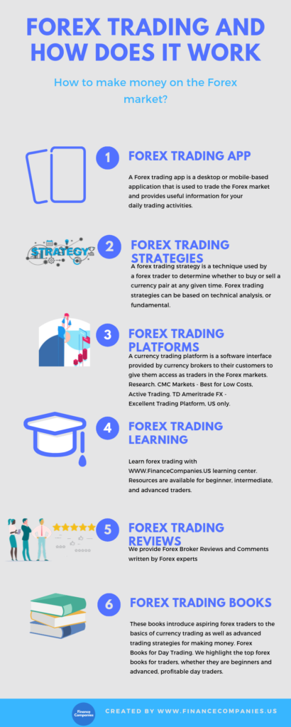 Forex Trading, forex trading for beginners, forex trading app, forex trading strategies, forex trading platforms, forex trading learning, forex trading days, forex trading for dummies, forex trading hours, forex trading books, forex trading course, forex trading live, forex trading time, forex trading online, forex trading demo, forex trading brokers, forex trading meaning, forex trading jobs, forex trading legal, forex trading basics, forex trading market, forex trading charts, forex trading bot, forex trading tips, forex trading journal, forex trading classes, forex trading company, forex trading account, forex trading demo account, forex trading groups, forex trading how to start, forex trading options, forex trading explained, forex trading course online, forex trading online courses, forex trading free course, forex trading leverage, forex trading millionaires, forex trading guide, forex trading academy, forex trading gold, forex trading 101, forex trading login, forex trading forum, forex trading from india, forex trading example, forex trading in india, forex trading calculator, forex trading free signals, forex trading margin, forex trading business, forex trading 100 dollars, forex trading blogs, forex trading exchange, forex trading experts