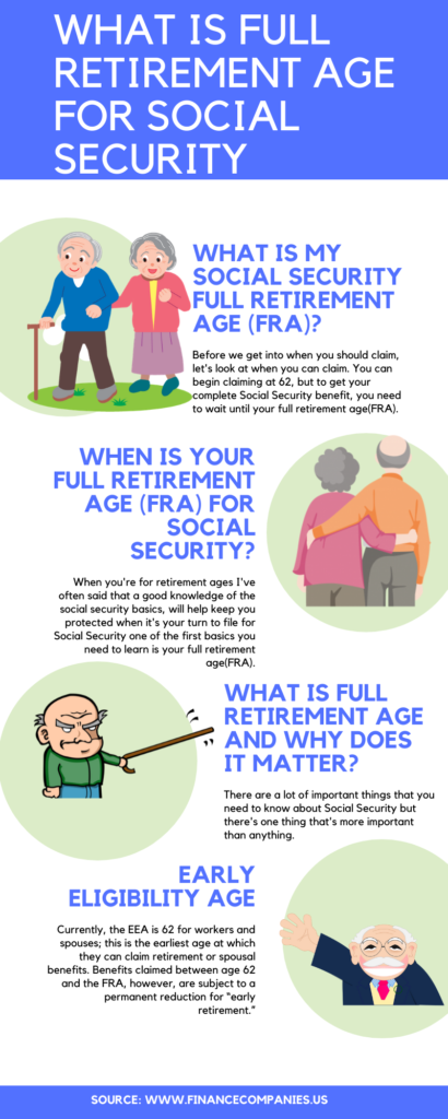 retirement ages, when retirement age, retirement ages for social security, retirement ages social security, retirement ages in usa, What is full Retirement Age for Social Security
