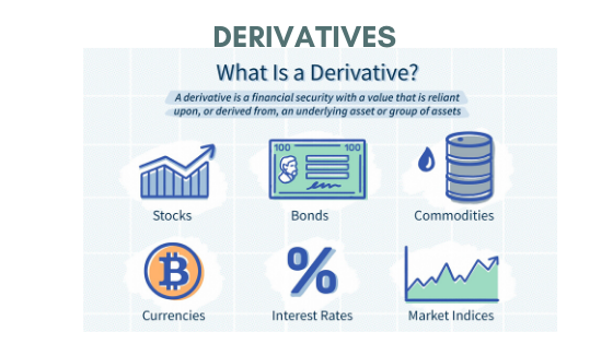 types of derivatives, what is derivatives market, derivatives examples, future derivatives,derivatives finance, features of derivatives, derivatives products,types of derivatives pdf