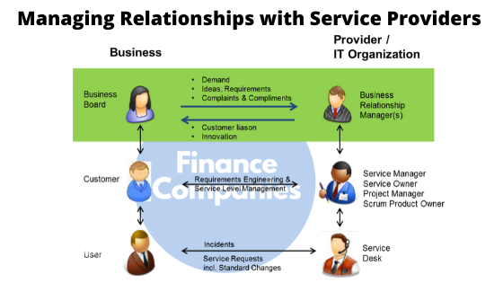 Managing Relationships with Service Providers, client and service provider relationship, best practices for client relationship management