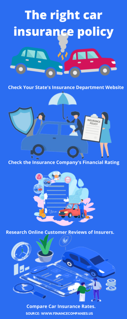 Top ways to find the best car insurance company, Top 10 tips for finding the right car insurance policy, tips to find the best auto insurance companies, Best Auto Insurance Companies